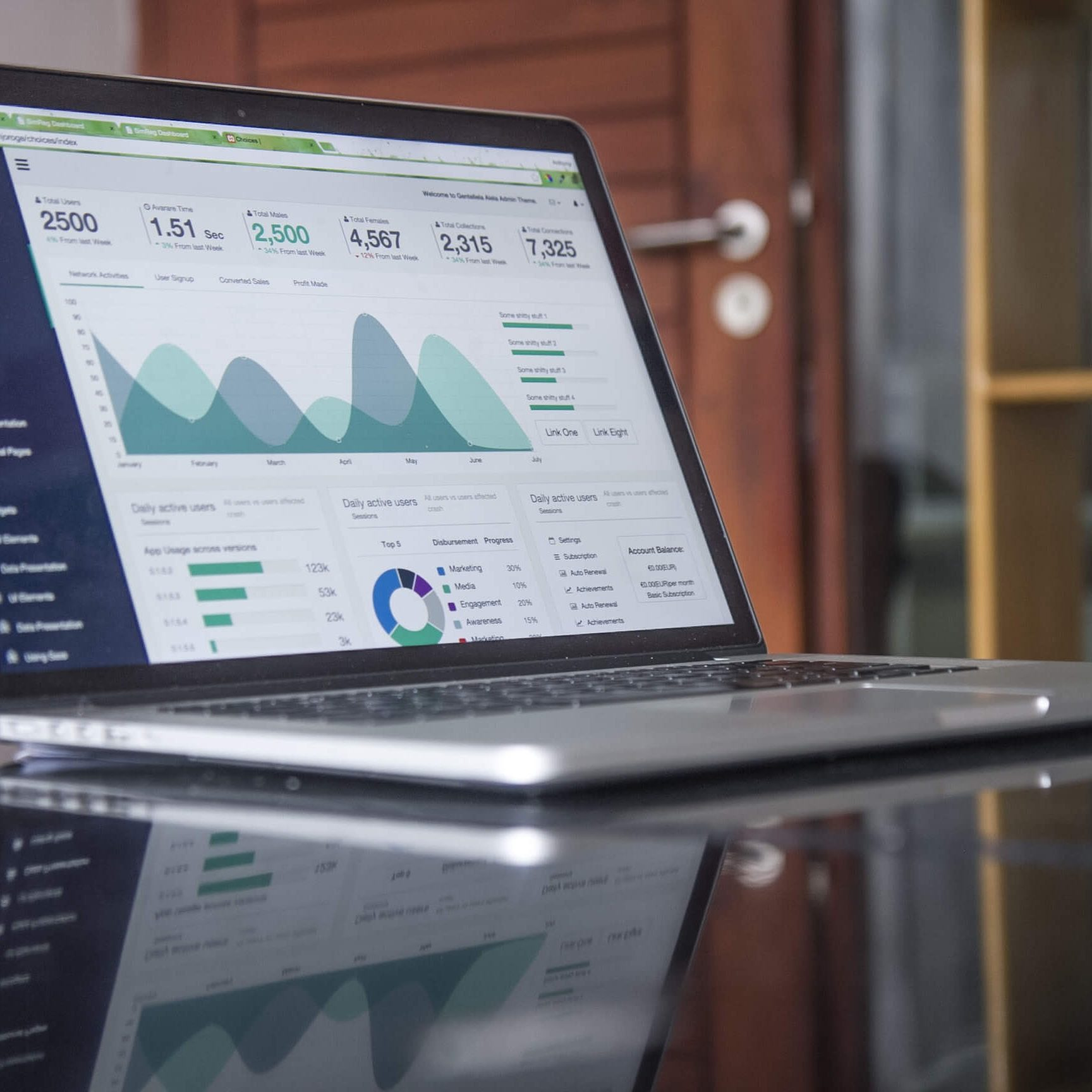 Analytics tracking webmarketing